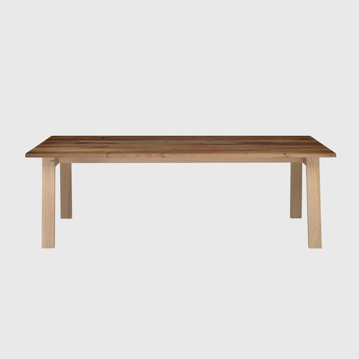 Basis Table